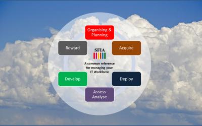 Building Cloud Competencies